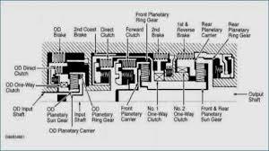 2003 jetta wiring diagram wiring diagrams 2003 toyota tundra trailer wiring diy enthusiasts wiring diagrams u2022 rh okdrywall co 2003 toyota tundra trailer wiring diagram 2003 dodge durango wiring