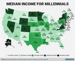 Insider Millennial Business - Median Map Wage