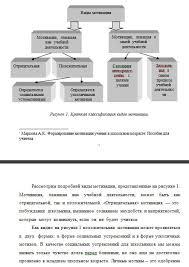 работа по психологии на тему учебная мотивация школьников Курсовая работа по психологии на тему учебная мотивация школьников
