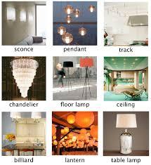 different lighting fixtures. hope different lighting fixtures
