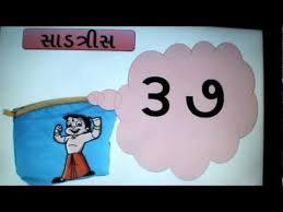 Numbers In Gujarati