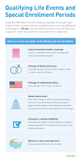 If you haven't found other coverage, you can apply for a new health insurance plan during open. Health Insurance For Newborn Babies Ehealth Insurance