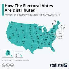 Chart: How The Electoral Votes Are Distributed