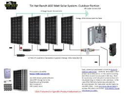 the ultimate guide to diy off grid solar power tinhatranch click here to the system schematic