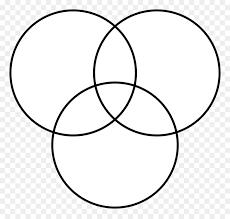 Transparent Venn Diagram White Circle Png Download 1073 1024 Free Transparent