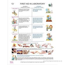 Laboratory First Aid Chart Dbios Digitally Printed First Aid In Laboratory Chemistry