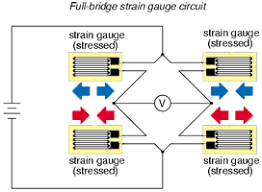 strain gauge electronic circuits and diagram electronics full bridge strain gauge circuit