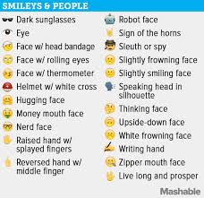 Emoji Meaning Chart And Hand The Complete Guide To Every Single New Emoji In Ios 9 1