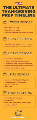 Turkey Thawing Chart The 11 Helpful Charts Thatll Save You On Thanksgiving No