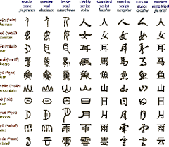 alphabet in chinese the alphabet china culture quest