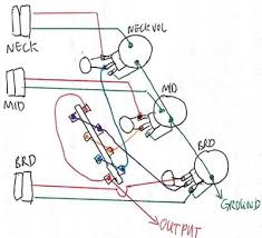 hhh strat wiring fender stratocaster guitar forum the three volume and the switch is drawn as if you look at the back side of the pickguard the circuit diagram is exactly the same as my original post minus