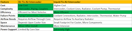 Drop Intake Temperatures Drop Track Times Drop Jaws The