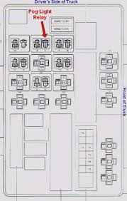 2007 toyota sienna fuse box diagram image details 2007 toyota sienna cigarette lighter fuse at 2007 Sienna Fuse Box Diagram