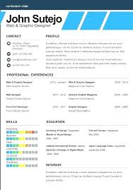 Mac Pages Resume Templates Magnificent Resume Template Pages Cover For Resumes Download Templates Mac Page