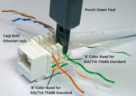 ethernet female wiring diagram new wiring diagram ethernet wall jack new how to wire a cat6