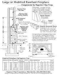 rumford fireplace dimensions fireplaces