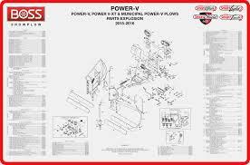 meyer pistol grip wiring diagram wiring diagram libraries meyer pistol grip wiring diagram