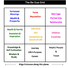 Bedroom Bagua Chart The Bagua Your Treasure Map To The Energy Of Your Spaces