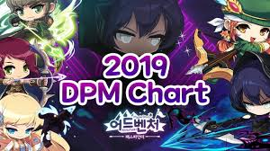 Maplestory 2019 Post Pathfinder Dpm Chart
