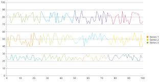 Create Line Chart With Multiple Colors Radhtmlchart For