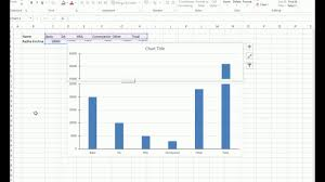 How To Use Ms Excel Part 13 Simple Broken Axis Chart