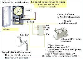 intermatic pool timer troubleshooting pool timer wiring diagram intermatic pool timer troubleshooting pool timer wiring diagram co intermatic pool pump timer manual