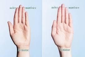 Arthrose des mains : symptômes douleurs