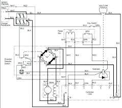 ingersoll rand club car wiring diagram fharates info ingersoll rand club car wiring diagram ingersoll rand club car wiring diagram plus lovely golf cart wiring diagrams club car golf cart