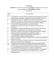 ПРИМЕРНАЯ ТЕМАТИКА РЕФЕРАТОВ Методы определения 4 семестр