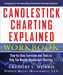 Candlestick Charting Explained Workbook Step By Step Exercises And Tests To Help You Master Candlestick Charting Ebook By Gregory Morris Rakuten