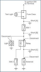 2000 toyota camry wiring diagram kanvamath org 2000 toyota camry alternator wiring diagram camry electrical wiring diagram toyota camry repair