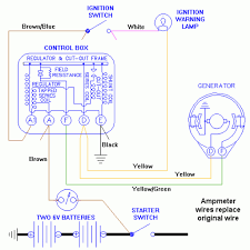 car amp meter wiring diagram wiring library automotive wiring diagram inspirating of in car amp meter gallery the terrific beautiful wiring diagram for