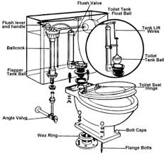 toilet parts. leading causes of toilet failures parts d
