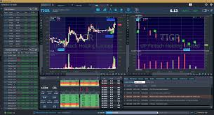 Best Charting Site Stock Trading Stt Charting Best Stock Trading Site For