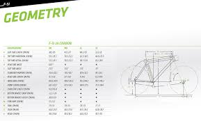 Look 695 Geometry Chart First Look Cannondale 2015 F Si 29 Carbon And Black Inc Xtr