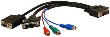 Video Signal Types Rgb Spectrum