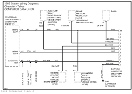 1995 system wiring diagrams chevrolet tahoe computer data lines 1995 system wiring diagrams chevrolet tahoe computer data lines data link connector circuit