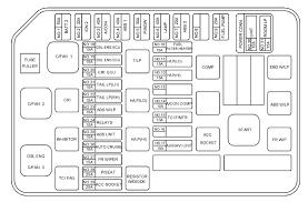 2012 hyundai wiring diagram dolgular com 2011 hyundai elantra brake light fuse at 2012 Hyundai Elantra Fuse Box Diagram