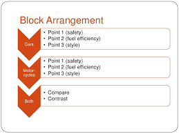 comparison contrast essay  different 7 block arrangement • point