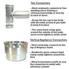 wood burning insert chimney liner outdoor stainless steel gas fireplace insert chimney liner kits round flexible