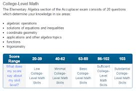 Math Accuplacer Score Chart Accuplacer Exam Math English Section Info