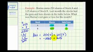 example problem solving using integers stock gain loss example problem solving using integers stock gain loss