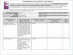 Employee Exit Form Employee Exit Checklist Template Sample