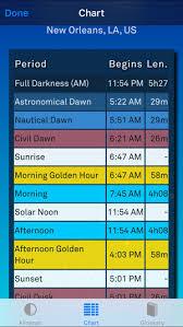 Solar Noon Chart Sol Sun Clock Daylight Forecaster Solar Alarm