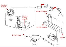 mercury outboard neutral safety switch wiring nemetas mercury 60 wiring diagram · boat won t turn over no click battery fully problem
