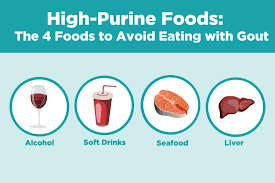 High Purine Foods Foods To Avoid With Gout