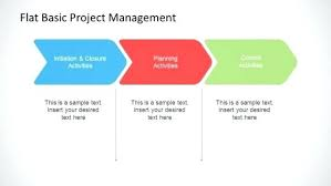 High Level Project Plan Template Powerpoint For Resume Cover
