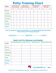 Toddler Abc Guide To Discipline Potty Training Chart For