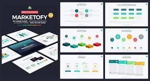 Product Sales Presentation Template Sales Script Template Product