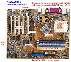 motherboard diagram labeled motherboard image similiar atx motherboard diagram of complete keywords on motherboard diagram labeled